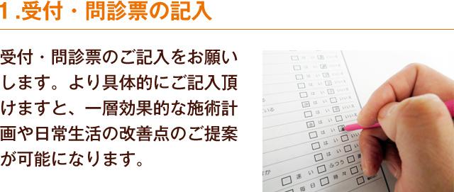 1.受付・問診票の記入